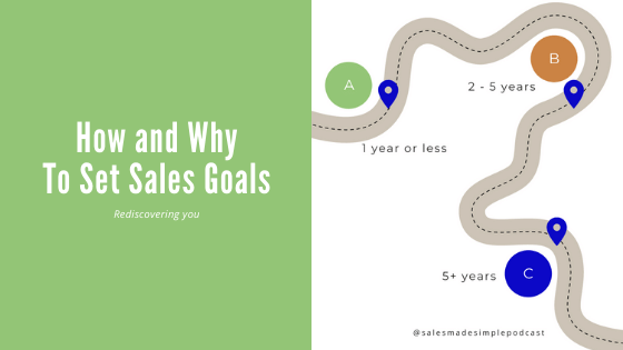 How and Why to Set Sales Goals